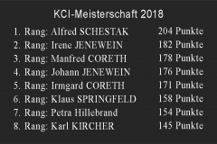 Ranking 2018